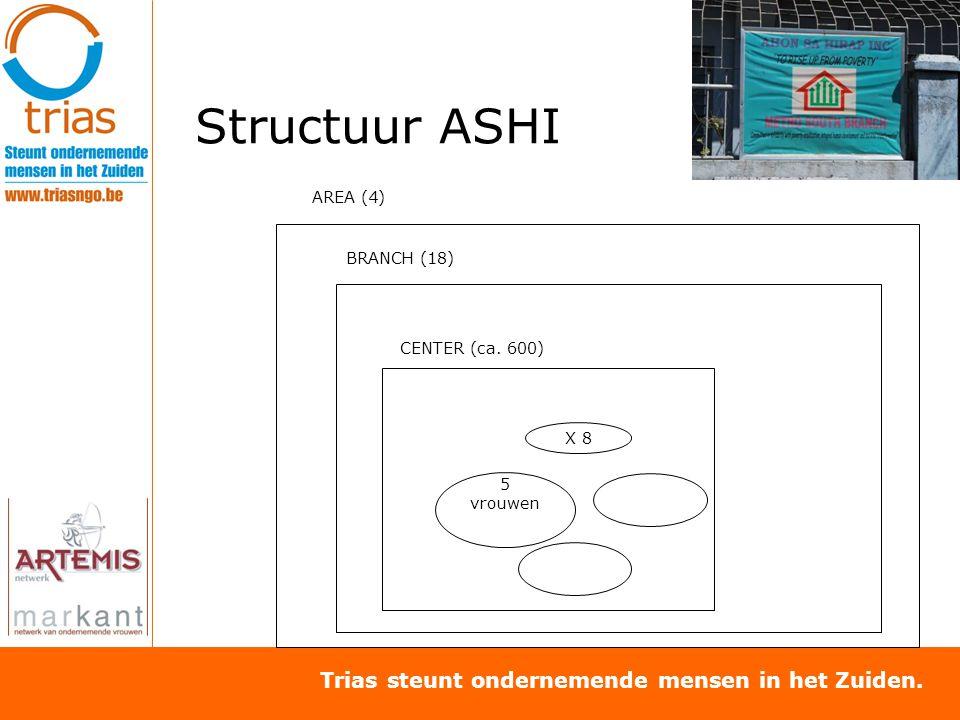 Trias steunt ondernemende mensen in het Zuiden. Structuur ASHI 5 vrouwen X 8 CENTER (ca. 600) BRANCH (18) AREA (4)