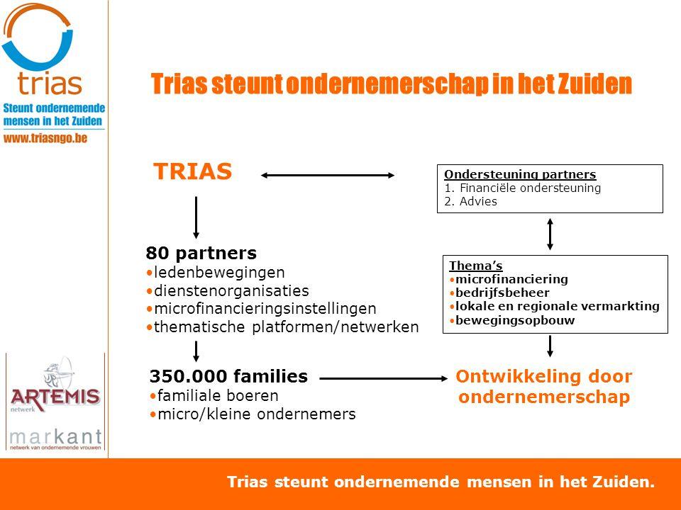 Trias steunt ondernemende mensen in het Zuiden. TRIAS 350.000 families familiale boeren micro/kleine ondernemers 80 partners ledenbewegingen diensteno