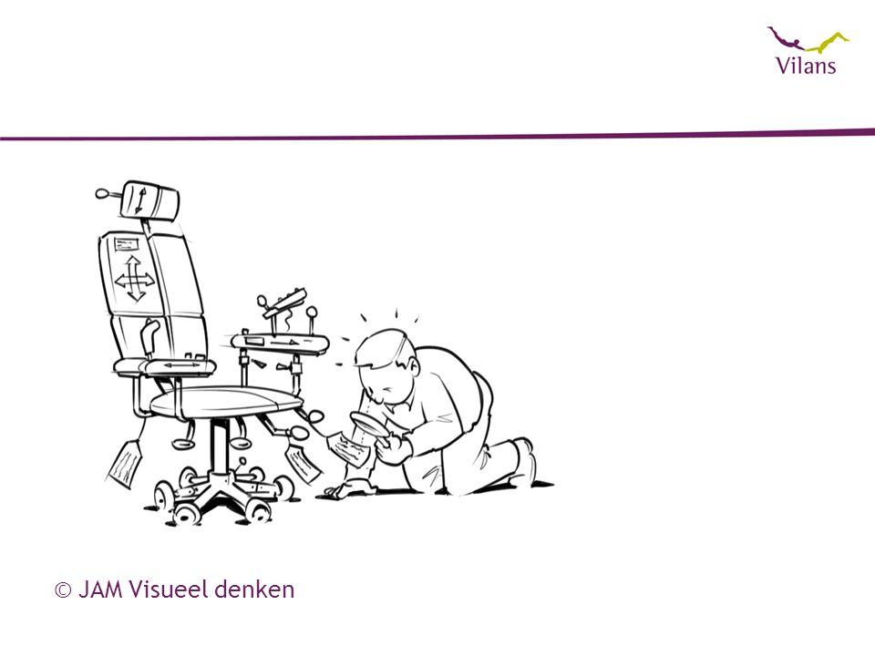 Trends en ontwikkelingen Vergrijzing en ontgroening Langer zelfstandig wonen Meedoen in de maatschappij Mensen worden langer en dikker Nederland dichtbevolkt Verschillende culturen