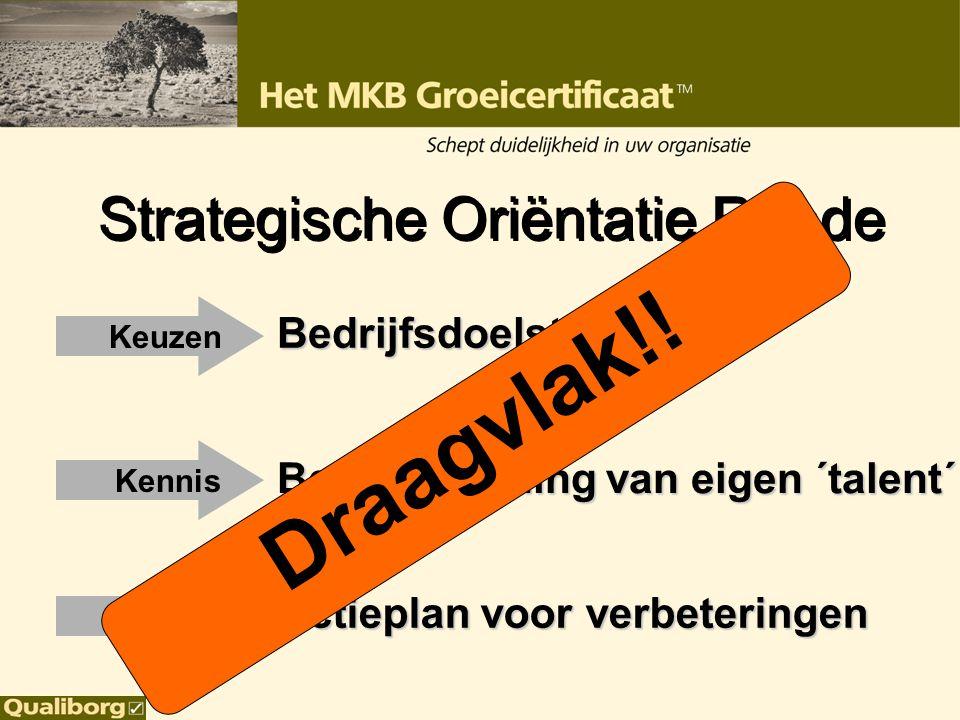 Strategische Oriëntatie Ronde Kennis Kunde Bedrijfsdoelstellingen Keuzen Bewustwording van eigen ´talent´ Actieplan voor verbeteringen Draagvlak!!