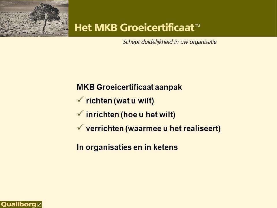 MKB Groeicertificaat aanpak  richten (wat u wilt)  inrichten (hoe u het wilt)  verrichten (waarmee u het realiseert) In organisaties en in ketens