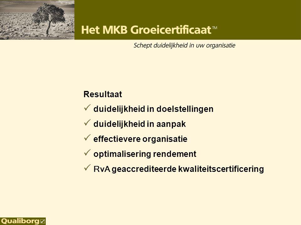 Resultaat  duidelijkheid in doelstellingen  duidelijkheid in aanpak  effectievere organisatie  optimalisering rendement  RvA geaccrediteerde kwal