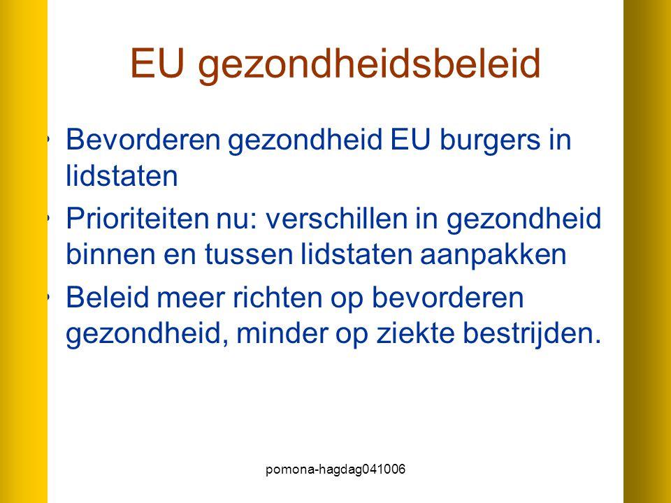 EU gezondheidsbeleid Bevorderen gezondheid EU burgers in lidstaten Prioriteiten nu: verschillen in gezondheid binnen en tussen lidstaten aanpakken Bel