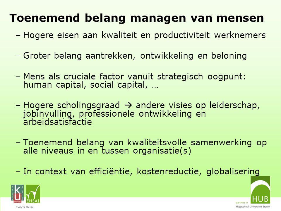 VLEKHO-HONIM Toenemend belang managen van mensen –Hogere eisen aan kwaliteit en productiviteit werknemers –Groter belang aantrekken, ontwikkeling en b