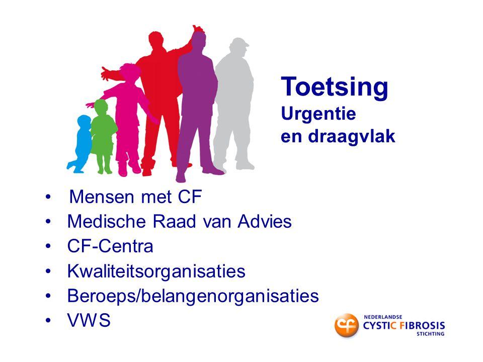 Toetsing Urgentie en draagvlak Mensen met CF Medische Raad van Advies CF-Centra Kwaliteitsorganisaties Beroeps/belangenorganisaties VWS
