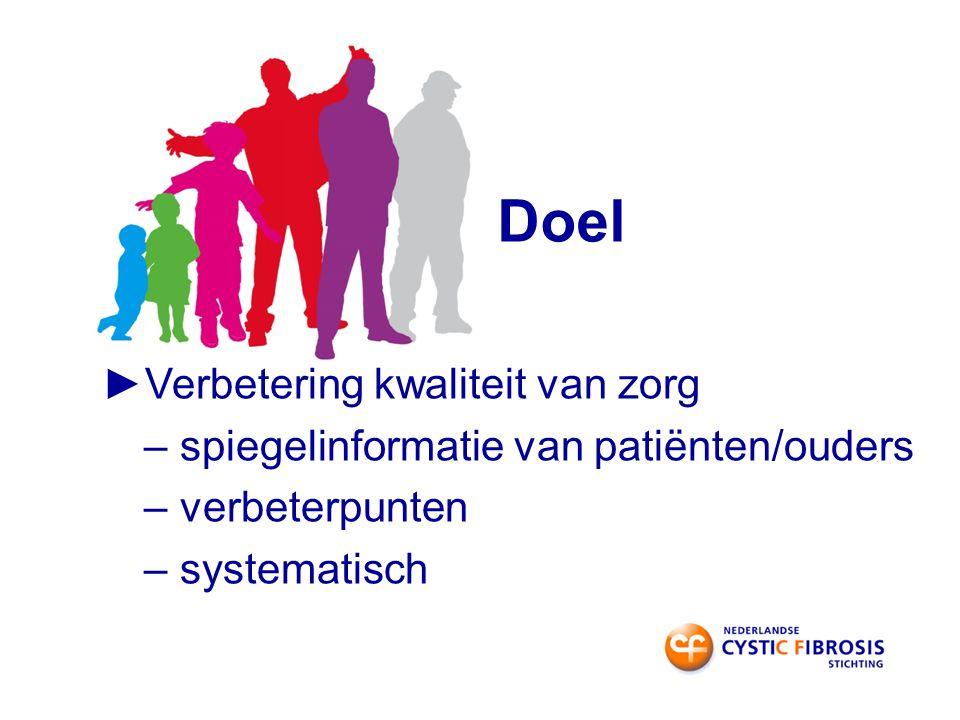 Doel ►Verbetering kwaliteit van zorg – spiegelinformatie van patiënten/ouders – verbeterpunten – systematisch