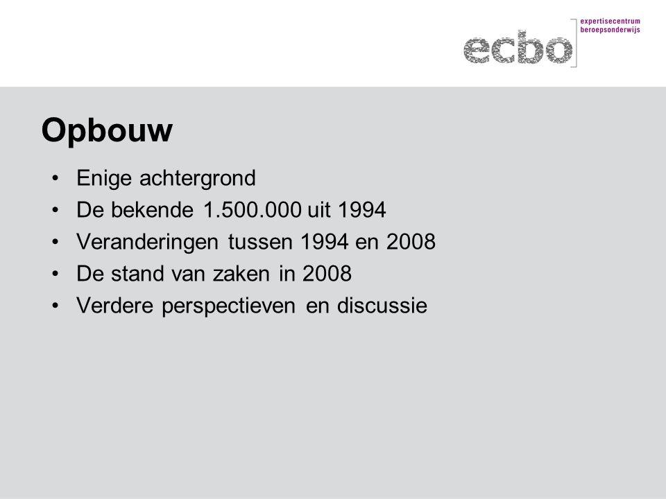Opbouw Enige achtergrond De bekende 1.500.000 uit 1994 Veranderingen tussen 1994 en 2008 De stand van zaken in 2008 Verdere perspectieven en discussie