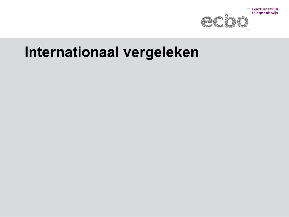 Internationaal vergeleken