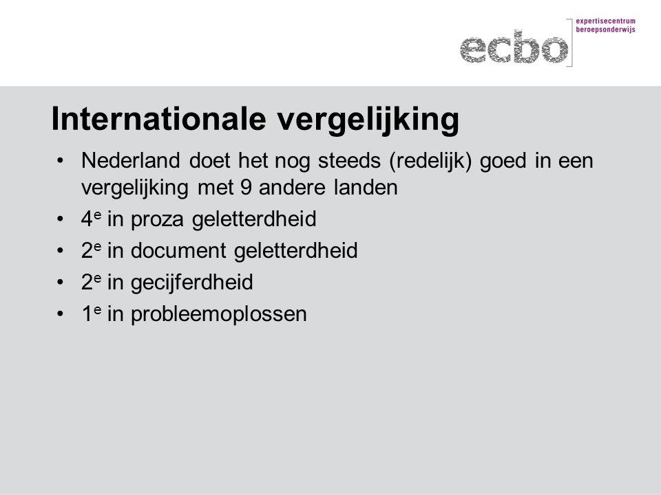 Internationale vergelijking Nederland doet het nog steeds (redelijk) goed in een vergelijking met 9 andere landen 4 e in proza geletterdheid 2 e in document geletterdheid 2 e in gecijferdheid 1 e in probleemoplossen