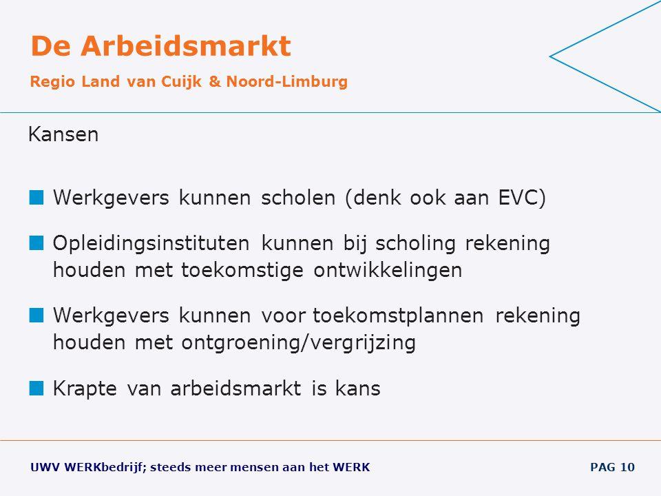 UWV WERKbedrijf; steeds meer mensen aan het WERK PAG 10 De Arbeidsmarkt Regio Land van Cuijk & Noord-Limburg Kansen Werkgevers kunnen scholen (denk ook aan EVC) Opleidingsinstituten kunnen bij scholing rekening houden met toekomstige ontwikkelingen Werkgevers kunnen voor toekomstplannen rekening houden met ontgroening/vergrijzing Krapte van arbeidsmarkt is kans