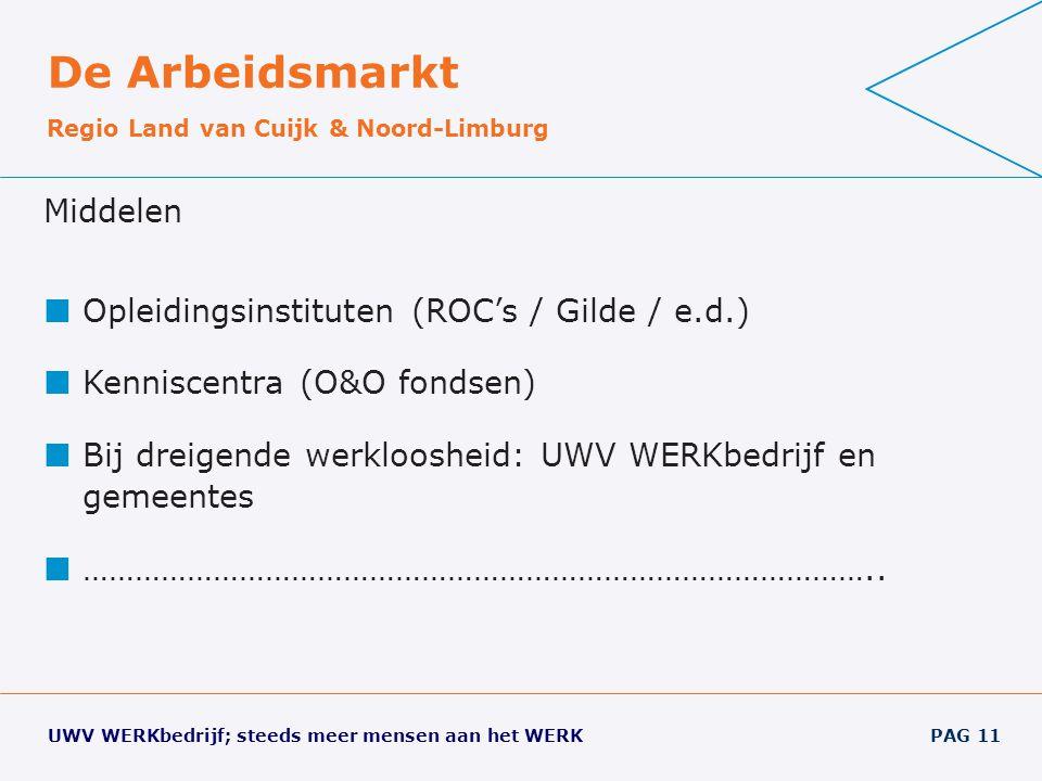 UWV WERKbedrijf; steeds meer mensen aan het WERK PAG 11 De Arbeidsmarkt Regio Land van Cuijk & Noord-Limburg Middelen Opleidingsinstituten (ROC's / Gilde / e.d.) Kenniscentra (O&O fondsen) Bij dreigende werkloosheid: UWV WERKbedrijf en gemeentes ………………………………………………………………………………..