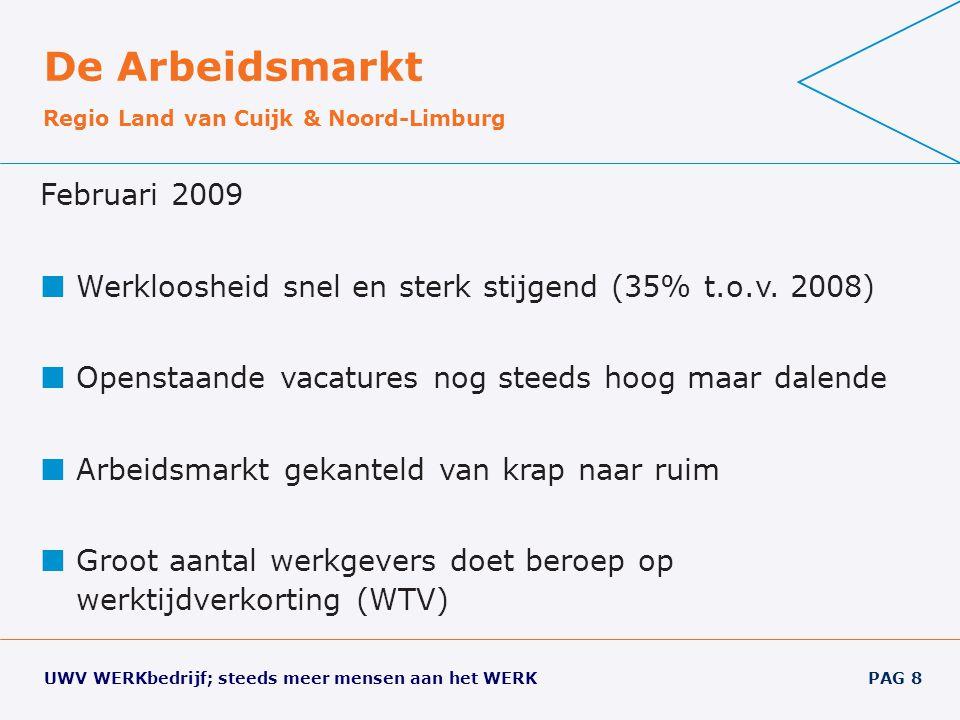 UWV WERKbedrijf; steeds meer mensen aan het WERK PAG 8 De Arbeidsmarkt Regio Land van Cuijk & Noord-Limburg Februari 2009 Werkloosheid snel en sterk stijgend (35% t.o.v.