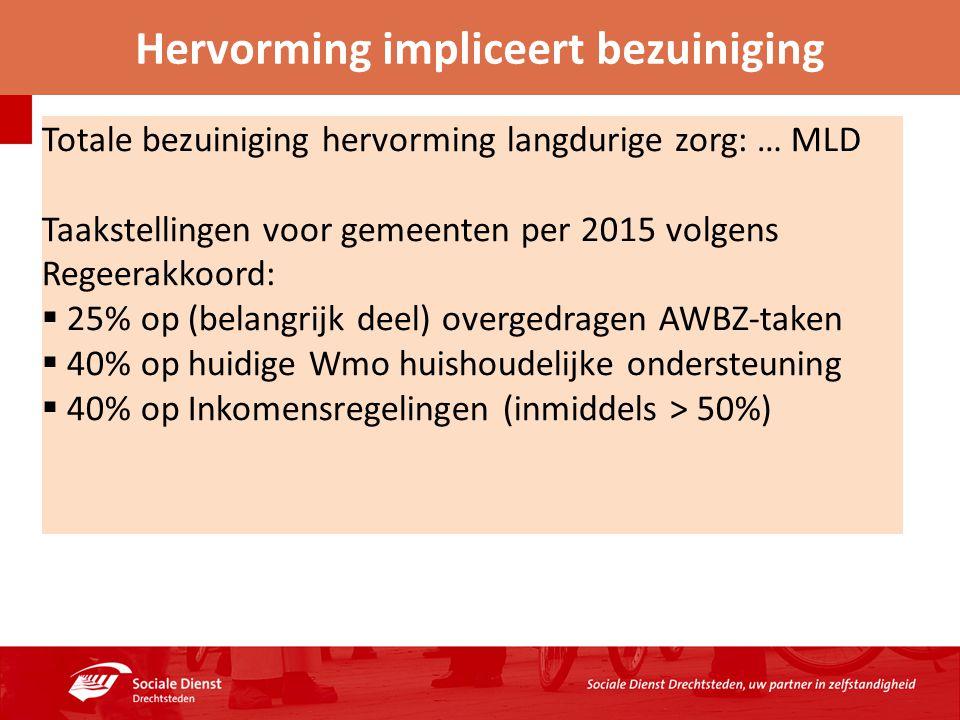 Hervorming impliceert bezuiniging Totale bezuiniging hervorming langdurige zorg: … MLD Taakstellingen voor gemeenten per 2015 volgens Regeerakkoord:  25% op (belangrijk deel) overgedragen AWBZ-taken  40% op huidige Wmo huishoudelijke ondersteuning  40% op Inkomensregelingen (inmiddels > 50%)