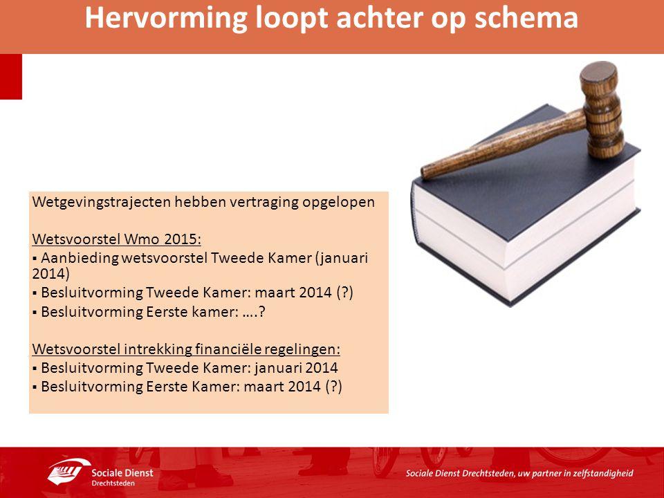 Hervorming loopt achter op schema Wetgevingstrajecten hebben vertraging opgelopen Wetsvoorstel Wmo 2015:  Aanbieding wetsvoorstel Tweede Kamer (janua