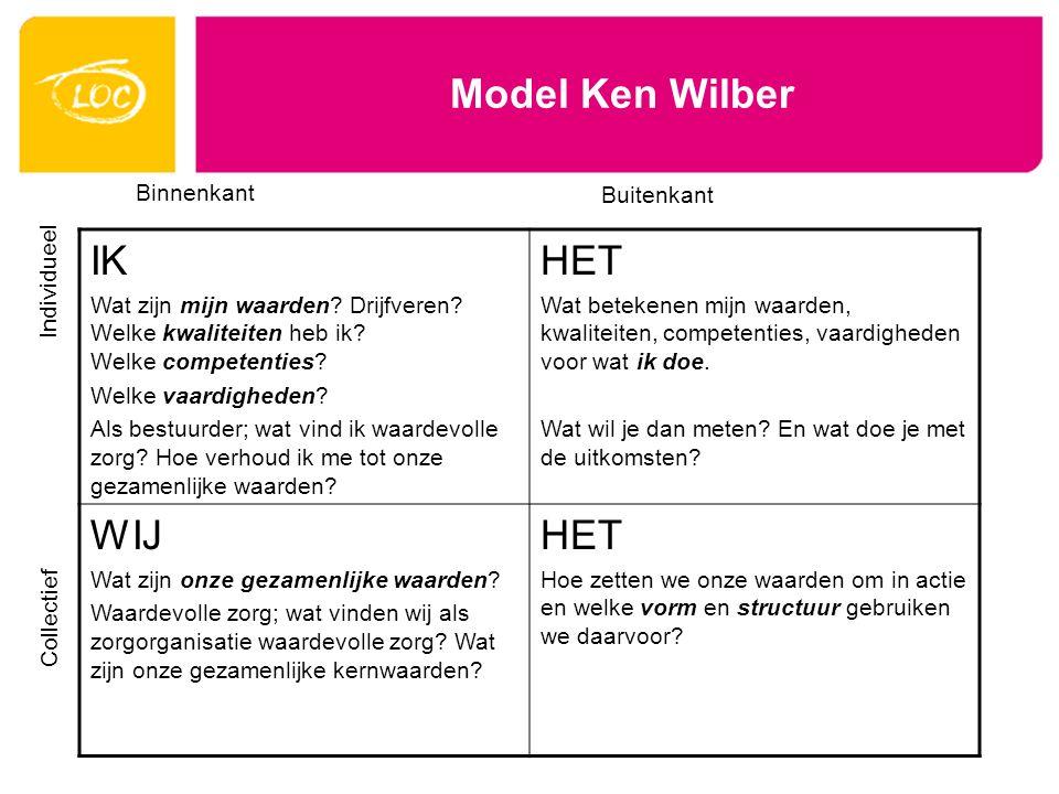 Model Ken Wilber IK Wat zijn mijn waarden? Drijfveren? Welke kwaliteiten heb ik? Welke competenties? Welke vaardigheden? Als bestuurder; wat vind ik w