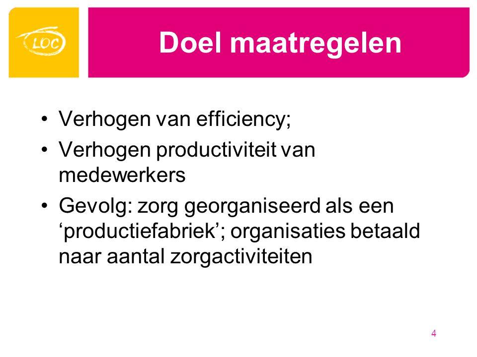 Doel maatregelen Verhogen van efficiency; Verhogen productiviteit van medewerkers Gevolg: zorg georganiseerd als een 'productiefabriek'; organisaties