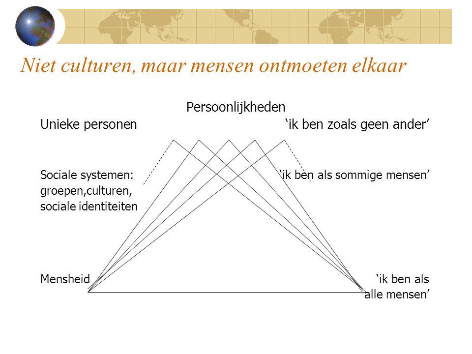 Niet culturen, maar mensen ontmoeten elkaar Persoonlijkheden Unieke personen'ik ben zoals geen ander' Sociale systemen:'ik ben als sommige mensen' groepen,culturen, sociale identiteiten Mensheid'ik ben als alle mensen'