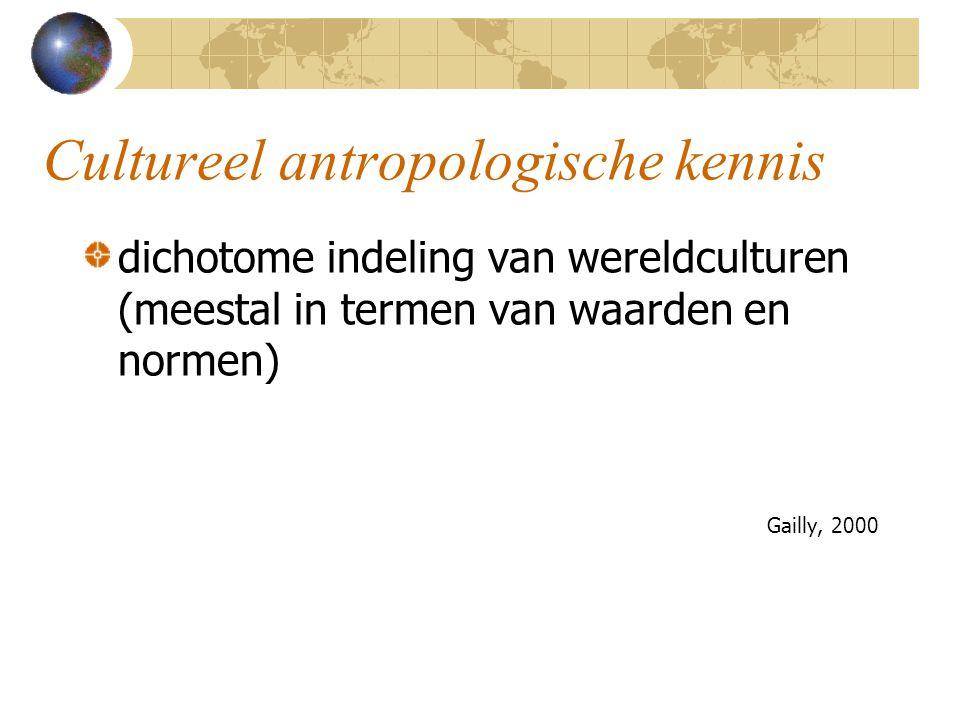Cultureel antropologische kennis dichotome indeling van wereldculturen (meestal in termen van waarden en normen) Gailly, 2000