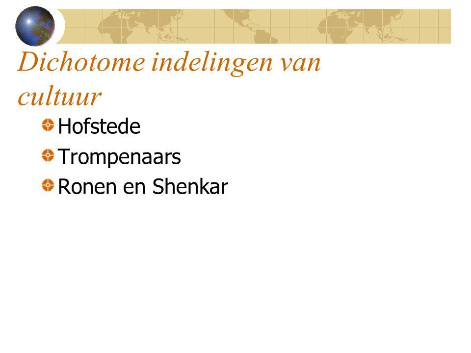 Dichotome indelingen van cultuur Hofstede Trompenaars Ronen en Shenkar