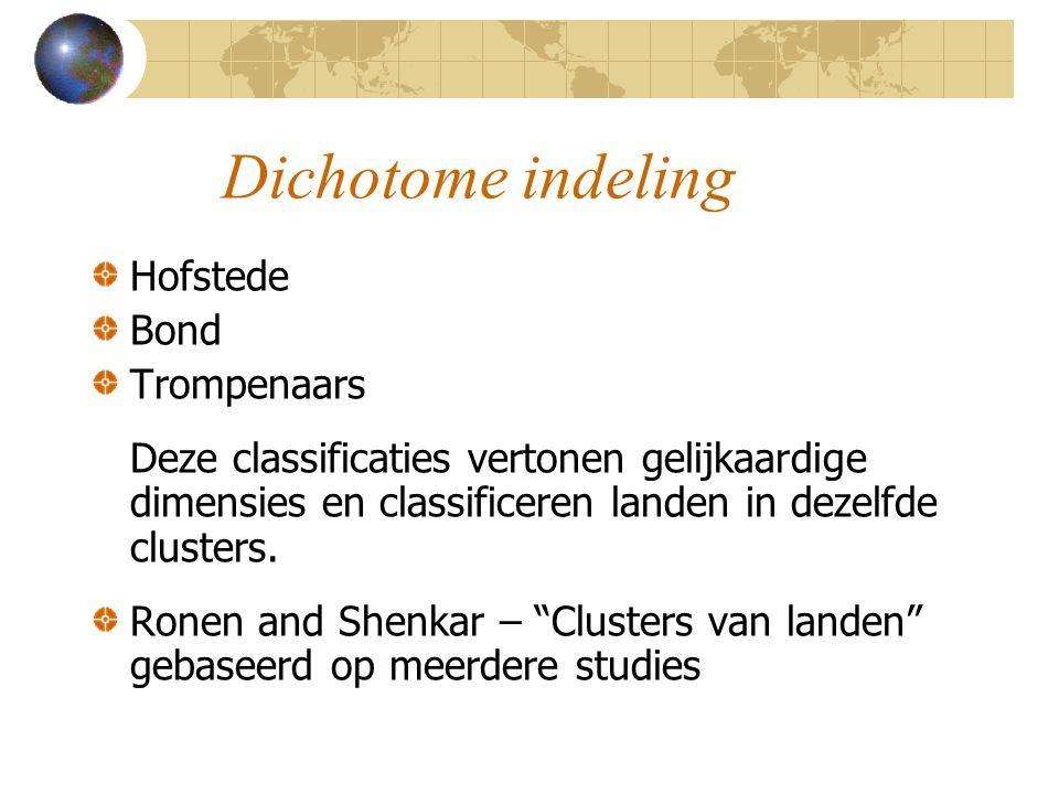 Dichotome indeling Hofstede Bond Trompenaars Deze classificaties vertonen gelijkaardige dimensies en classificeren landen in dezelfde clusters.