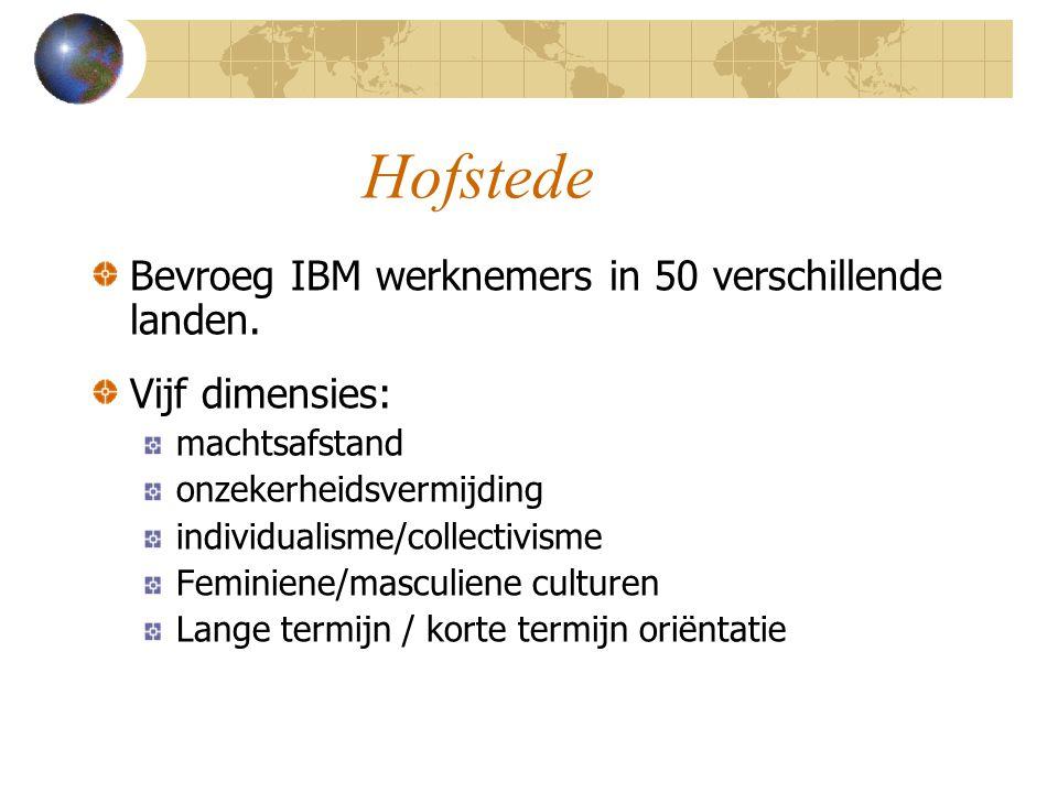 Hofstede Bevroeg IBM werknemers in 50 verschillende landen. Vijf dimensies: machtsafstand onzekerheidsvermijding individualisme/collectivisme Feminien