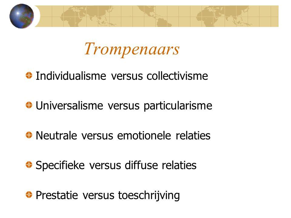 Trompenaars Individualisme versus collectivisme Universalisme versus particularisme Neutrale versus emotionele relaties Specifieke versus diffuse relaties Prestatie versus toeschrijving