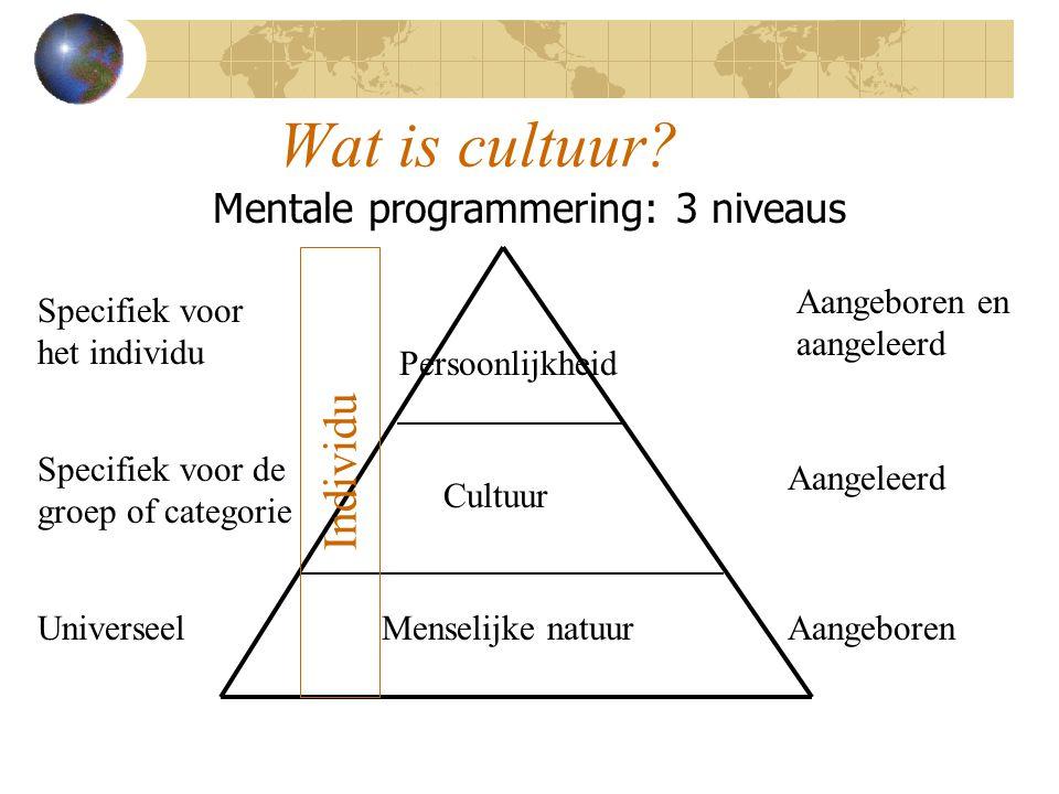Wat is cultuur? Mentale programmering: 3 niveaus Persoonlijkheid Cultuur Menselijke natuur Individu Specifiek voor het individu Specifiek voor de groe