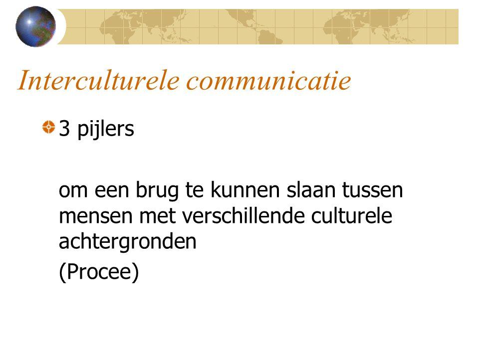 Interculturele communicatie 3 pijlers om een brug te kunnen slaan tussen mensen met verschillende culturele achtergronden (Procee)