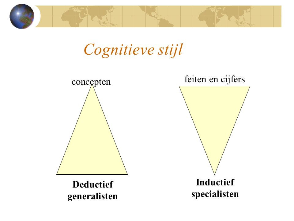 Cognitieve stijl Deductief generalisten Inductief specialisten concepten feiten en cijfers