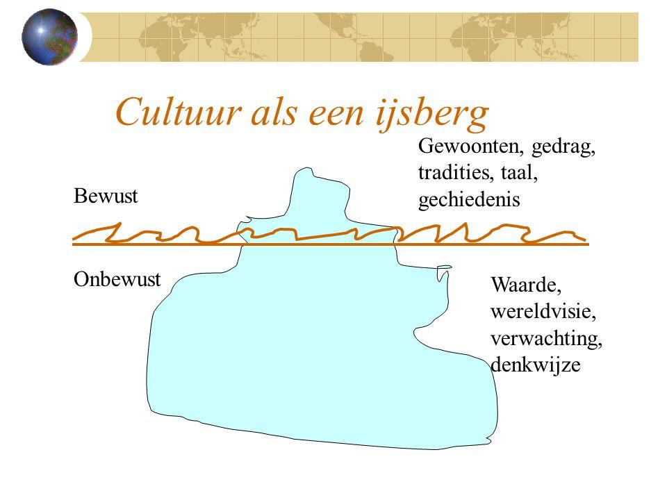 Cultuur als een ijsberg Bewust Onbewust Gewoonten, gedrag, tradities, taal, gechiedenis Waarde, wereldvisie, verwachting, denkwijze