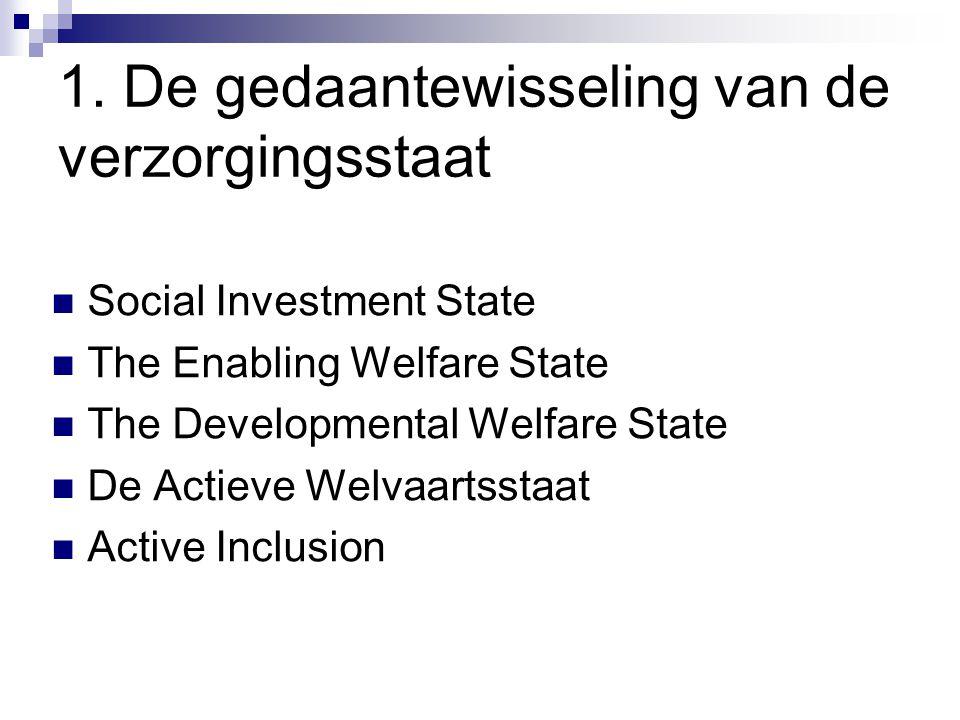 1. De gedaantewisseling van de verzorgingsstaat Social Investment State The Enabling Welfare State The Developmental Welfare State De Actieve Welvaart