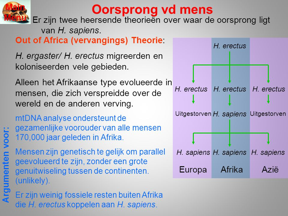 Oorsprong vd mens Out of Africa (vervangings) Theorie: H.