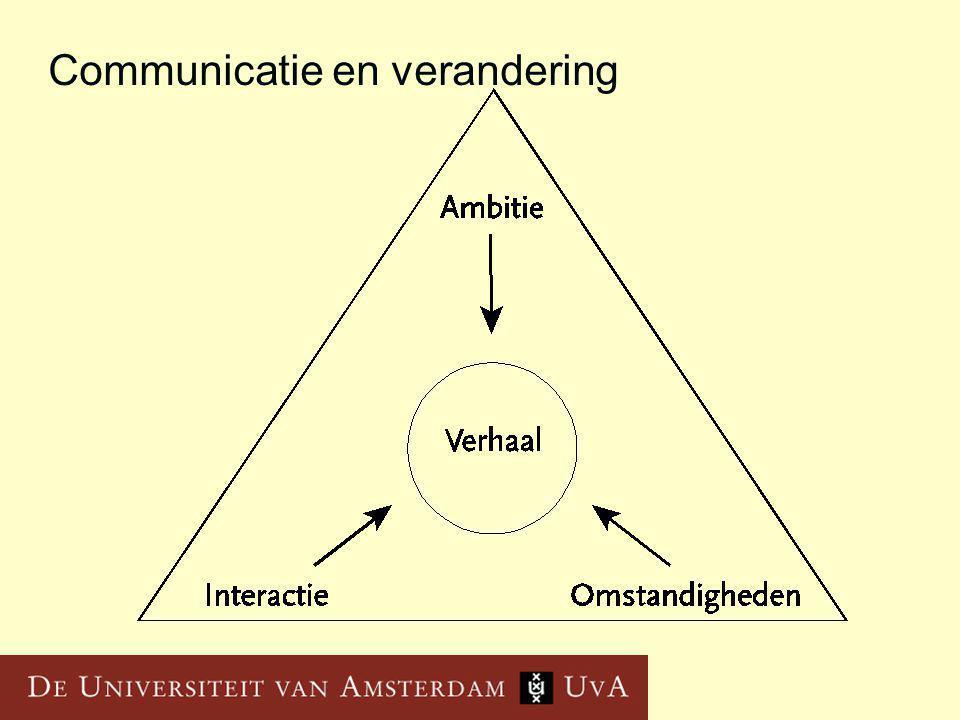 Communicatie en verandering