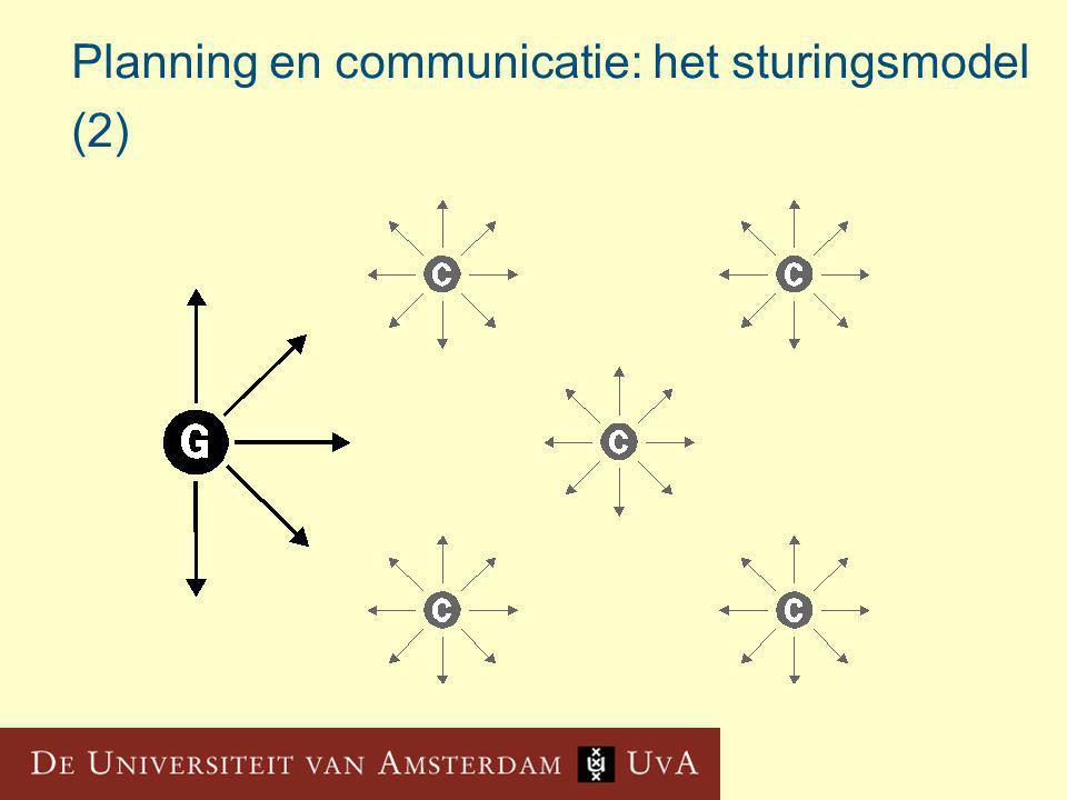 Planning en communicatie: het sturingsmodel (2)