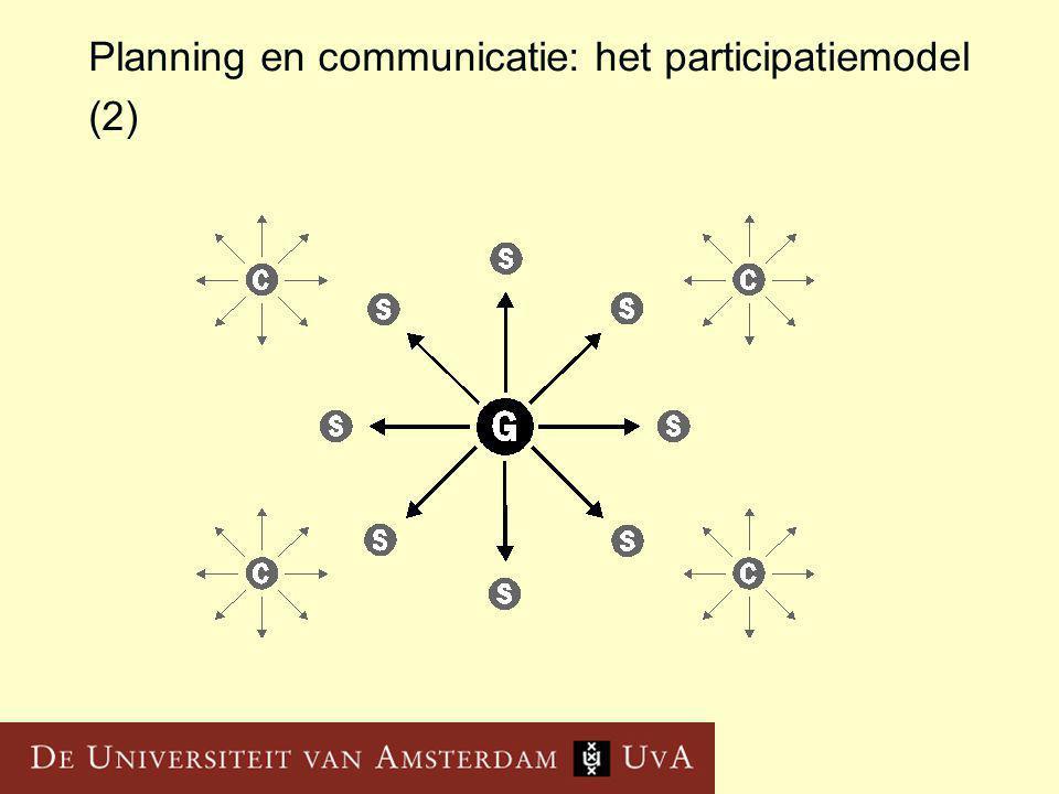 Planning en communicatie: het participatiemodel (2)