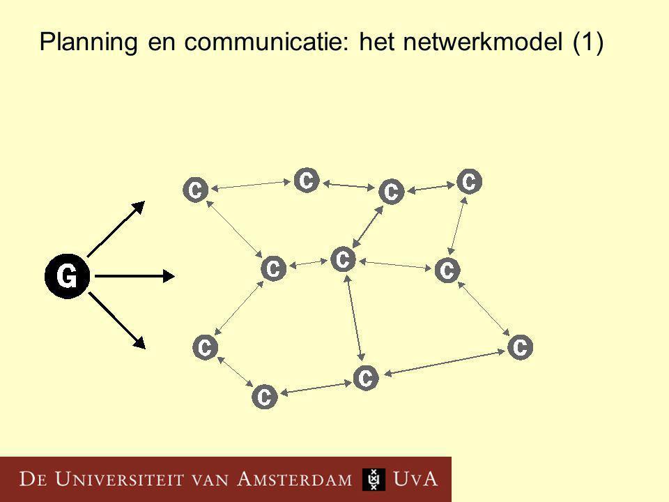 Planning en communicatie: het netwerkmodel (1)