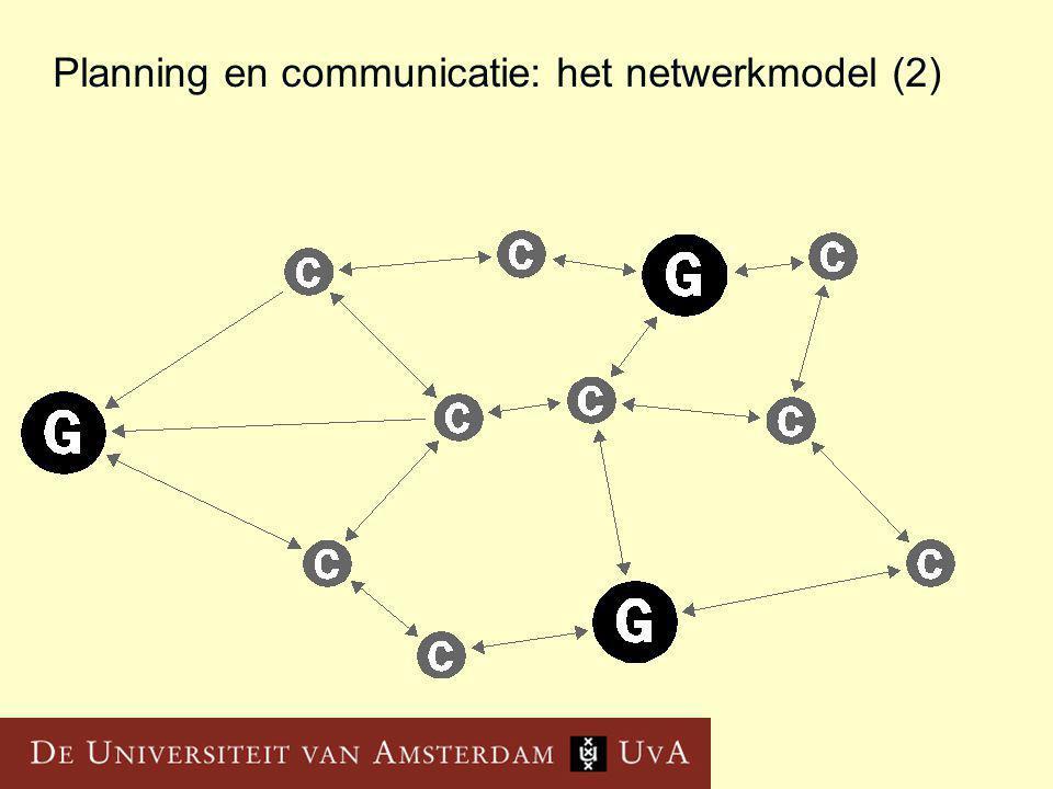Planning en communicatie: het netwerkmodel (2)