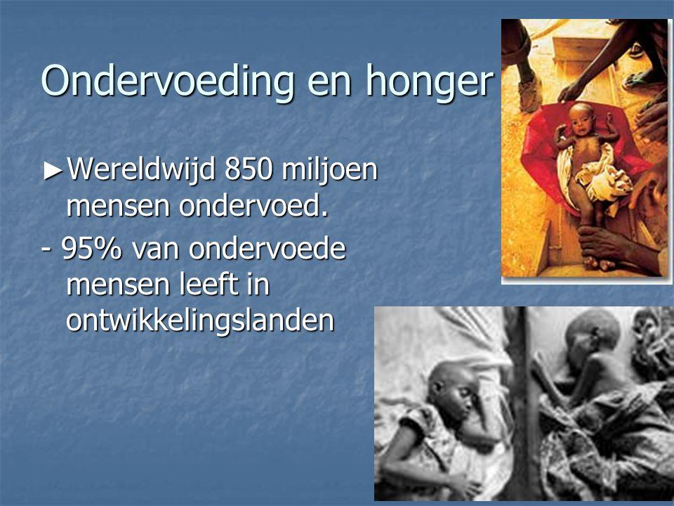 Ondervoeding en honger ► Wereldwijd 850 miljoen mensen ondervoed. - 95% van ondervoede mensen leeft in ontwikkelingslanden