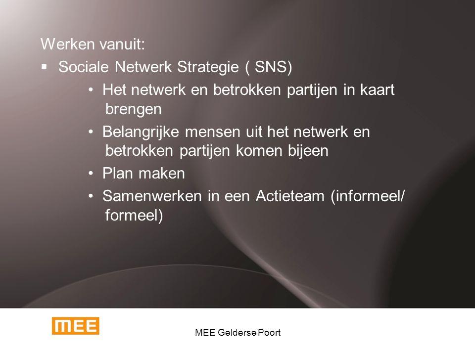Werken vanuit:  Sociale Netwerk Strategie ( SNS) Het netwerk en betrokken partijen in kaart brengen Belangrijke mensen uit het netwerk en betrokken p