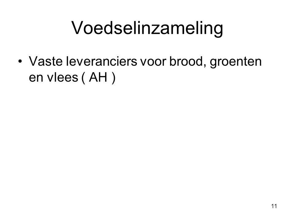 11 Voedselinzameling Vaste leveranciers voor brood, groenten en vlees ( AH )