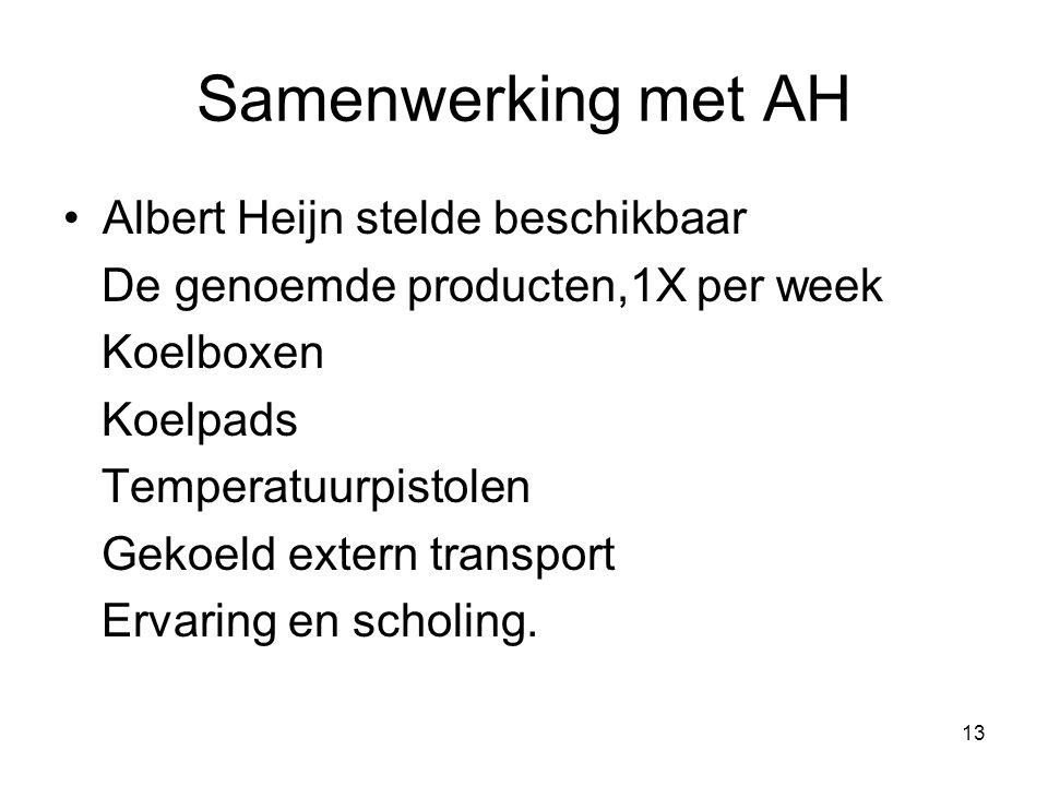 13 Samenwerking met AH Albert Heijn stelde beschikbaar De genoemde producten,1X per week Koelboxen Koelpads Temperatuurpistolen Gekoeld extern transpo