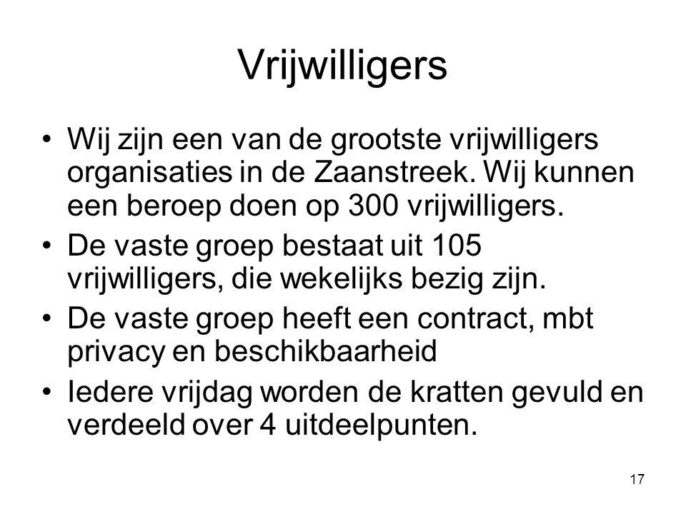 17 Vrijwilligers Wij zijn een van de grootste vrijwilligers organisaties in de Zaanstreek. Wij kunnen een beroep doen op 300 vrijwilligers. De vaste g