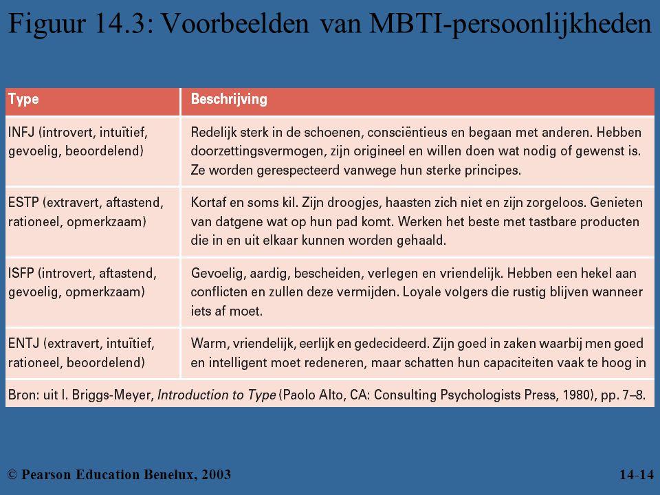 Figuur 14.3: Voorbeelden van MBTI-persoonlijkheden © Pearson Education Benelux, 200314-14