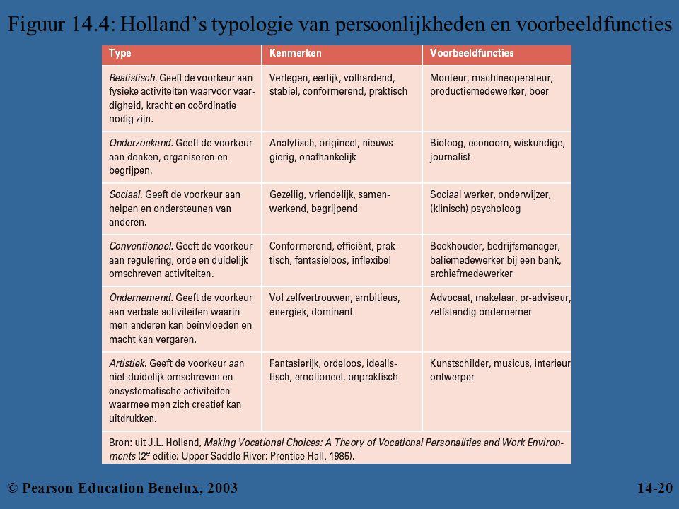 Figuur 14.4: Holland's typologie van persoonlijkheden en voorbeeldfuncties © Pearson Education Benelux, 200314-20