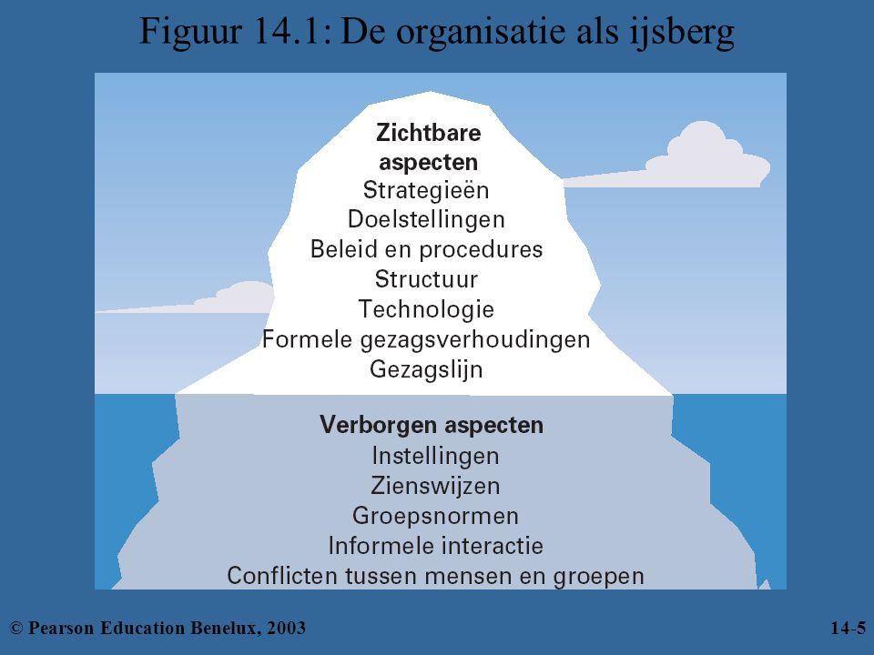 Figuur 14.1: De organisatie als ijsberg © Pearson Education Benelux, 200314-5