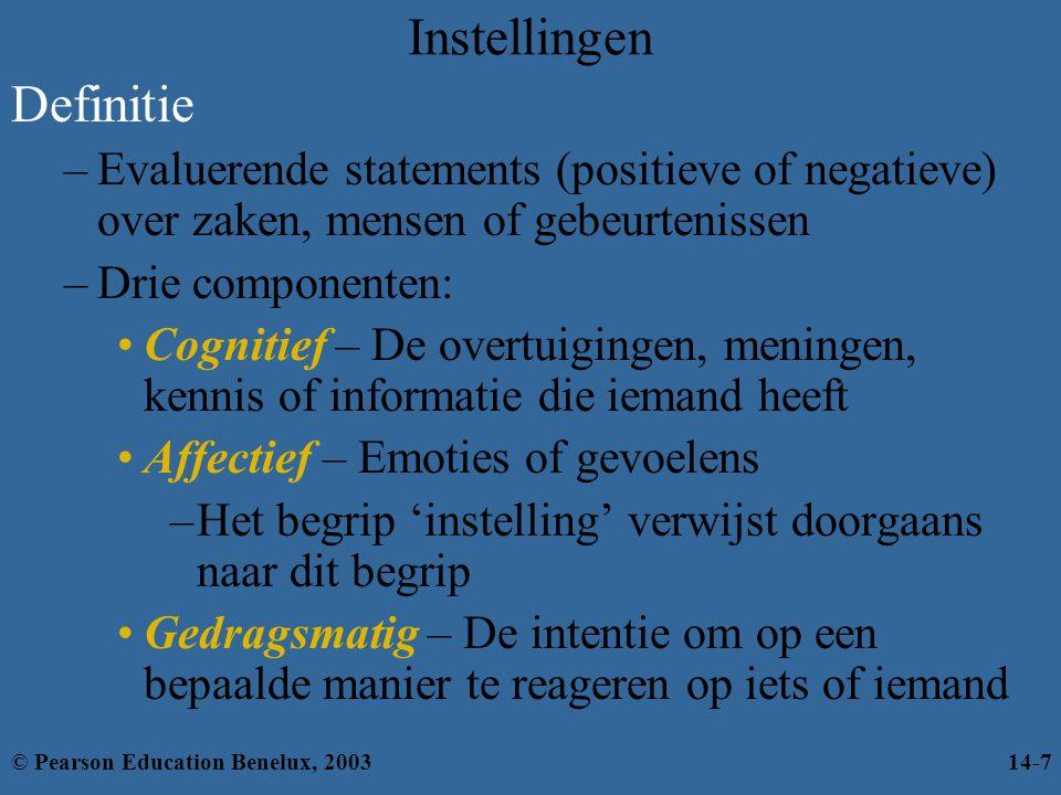 Instellingen Definitie –Evaluerende statements (positieve of negatieve) over zaken, mensen of gebeurtenissen –Drie componenten: Cognitief – De overtui