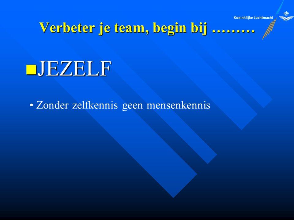 Verbeter je team, begin bij ……… JEZELF JEZELF Zonder zelfkennis geen mensenkennis