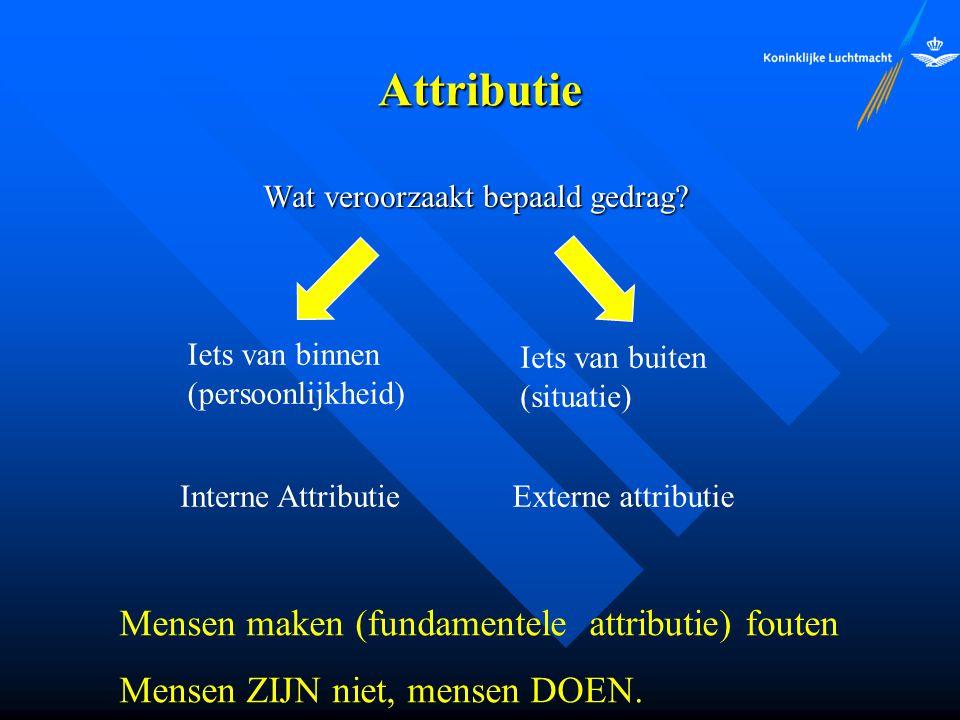 Attributie Wat veroorzaakt bepaald gedrag? Iets van buiten (situatie) Iets van binnen (persoonlijkheid) Interne AttributieExterne attributie Mensen ma