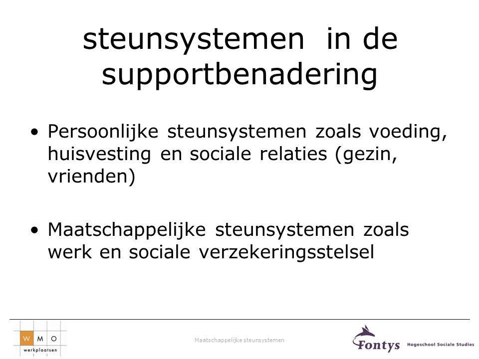 Maatschappelijke steunsystemen 7 functies van maatschappelijke steunsystemen Signalering ondersteuningsbehoefte Individuele ondersteuning Coördinatie en afstemming zorg+ondersteuning Matchen vraag en aanbod Ondersteuning bij werk Kennis en informatie-uitwisseling Beleidvorming en ontwikkeling nieuw aanbod
