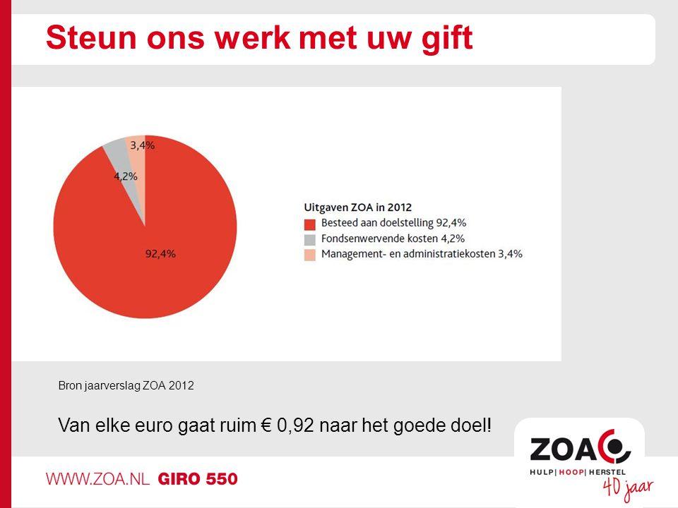 Steun ons werk met uw gift Bron jaarverslag ZOA 2012 Van elke euro gaat ruim € 0,92 naar het goede doel!